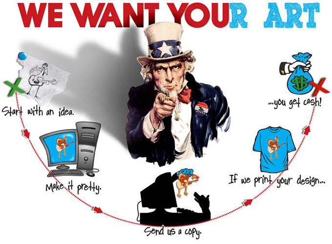 Submit Your T-Shirt Design